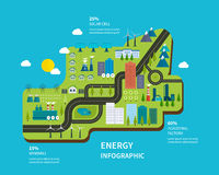 Flat green energy, ecology, eco, clean planet Royalty Free Stock Images