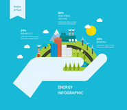 Flat green energy, ecology, eco, clean planet Stock Images