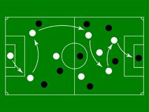 Flat green field with soccer game strategy. Vector illustration. Soccer or football game strategy plan, Soccer Tactic Table. Vector Illustration Stock Images