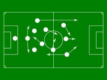 Flat green field with soccer game strategy. Vector illustration. Soccer or football game strategy plan, Soccer Tactic Table. Vector Illustration Stock Photography