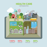 Flat  health care infographics: food eco energy pollution Royalty Free Stock Images