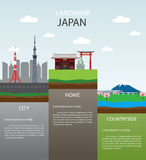 Flat Icons Design Landmark Japan. Stock Photography