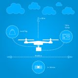Flat illustration for technical characteristics of quadrocopter Royalty Free Stock Photos