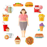 Flat illustration weight gain or plump. Fat girl in the middle of clock face with different icons of harmful products Stock Photos
