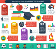 Flat infographic education background. Royalty Free Stock Photography