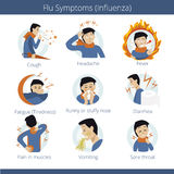 Flat infographic - most commons symptoms of grippe. FLU SYMPTOMS or Influenz. Royalty Free Stock Photo