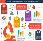 Flat infographic scientific background Stock Images