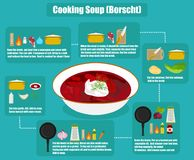 Flat infographics cooking soup borscht. In vector format Royalty Free Stock Photo