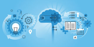 Flat line design website banner of learning process. Brain process, creativity, innovation, learn to think. Modern vector illustration for web design