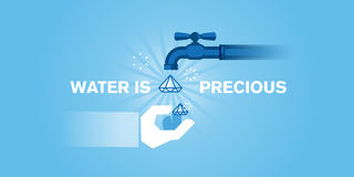 Flat line design website banner of water, water resources. Water conservation, water treatment, a source of health and life. Modern vector illustration for web Royalty Free Stock Image