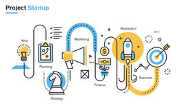 Flat line illustration of business project startup process. Through planning and strategy, marketing, finance, to realization and success. Concept for web Stock Photos
