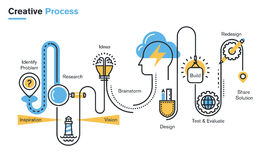 Flat line illustration of creative process. Improving products and services, market research and analysis, brainstorming, planning, design development. Concept stock illustration