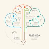 Flat linear Infographic Education Pencil cloud Outline concept. Stock Photos