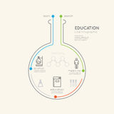 Flat linear Infographic Education Science Chemistry Test Tube royalty free illustration
