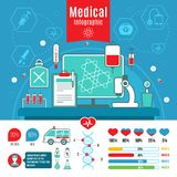 Flat Medical Care Infographic Concept Royalty Free Stock Photography