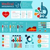 Flat medical infographics Stock Photos