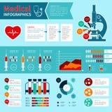 Flat medical infographics Stock Photos
