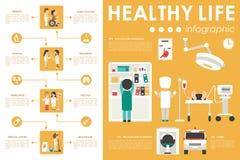 Flat medical timeline Medicine services doctor nurse first aid web infographics vector illustration. MRI Scan Diagnosis Royalty Free Stock Image