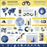 Flat Navigation Infographics. With descriptions of navigation system routing mobile navigation vector illustration Stock Image