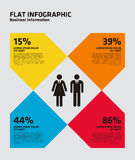 Flat Percentage Infographic Stock Image