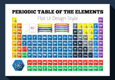 Flat periodic table of the chemical elements Royalty Free Stock Photography