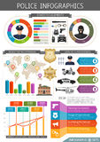 Flat Police Infografic Royalty Free Stock Images