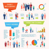 Flat Poster With Family Infographic. Family infographic poster with family evolution members structure and children diagram flat vector illustration Stock Photos