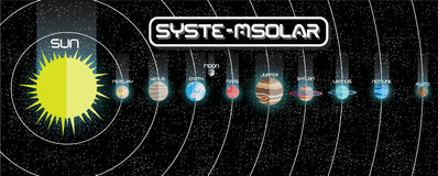 Flat solar system,planet Stock Photos