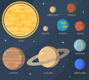 Flat solar system Stock Photos