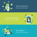 Flat style application security research development infographic Royalty Free Stock Photo