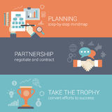 Flat style business planning, partnership and success concept. Flat style business planning, partnership and success results process infographic concept. Hand Stock Photography