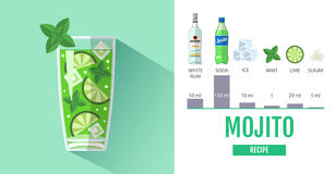 Flat style cocktail menu design. Cocktail mojito recipe. Flat cocktail menu design. Mojito cocktail recipe vector illustration