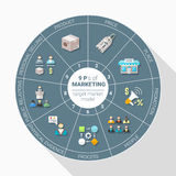 Flat style color marketing 9 p scheme icons Royalty Free Stock Photo