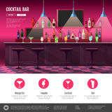 Flat style interior of cocktail bar Royalty Free Stock Images