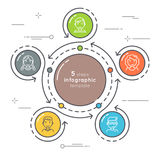 Flat style 5 steps circle infographic template. Thin line busine Royalty Free Stock Photo