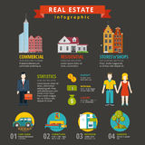 Flat thematic real estate elements infographics concept template Stock Image