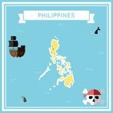 Flat treasure map of Philippines. Royalty Free Stock Photo