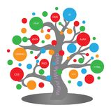 Flat Tree www website with rounded shapes. WORLD WIDE WEB vector illustration for site and mobile a