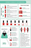 Flat vector cosmetics infographic. Vector flat infographics icons collection in modern colors. Beauty, makeup and cosmetics Royalty Free Stock Photos