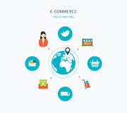 Flat vector design with e-commerce and online Royalty Free Stock Photography