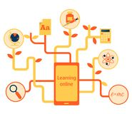 Flat vector illustration for e-learning and online education. Flat vector illustration with icons for e-learning and online education with phone Stock Image