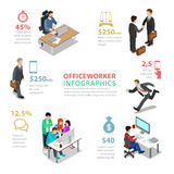Flat vector office worker lifestyle vector infographic. Flat style office worker thematic infographics concept. Paperwork meeting rush teamwork coffee break info Stock Images