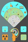 Flat vector set for science. Flat vector set of science infographics with mockup of brain connected with symbols of physics, chymistry and achievements of the Royalty Free Stock Photography