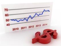 Flecha creciente del éxito del dólar del gráfico financiero de la carta de barra ilustración del vector