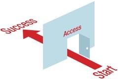 Flecha del camino de acceso con manera de la puerta al éxito Fotografía de archivo libre de regalías