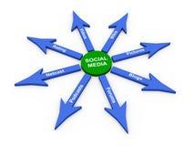 flecha social de los media 3d Imagen de archivo libre de regalías