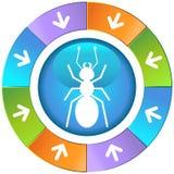 Flechas con la rueda - hormiga Foto de archivo libre de regalías