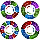 Flechas de la rueda del tiempo Fotos de archivo libres de regalías