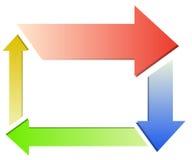 Flechas del círculo Imágenes de archivo libres de regalías