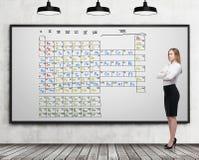 Flicka nära en whiteboard med den Mendeleev tabellen Royaltyfri Fotografi
